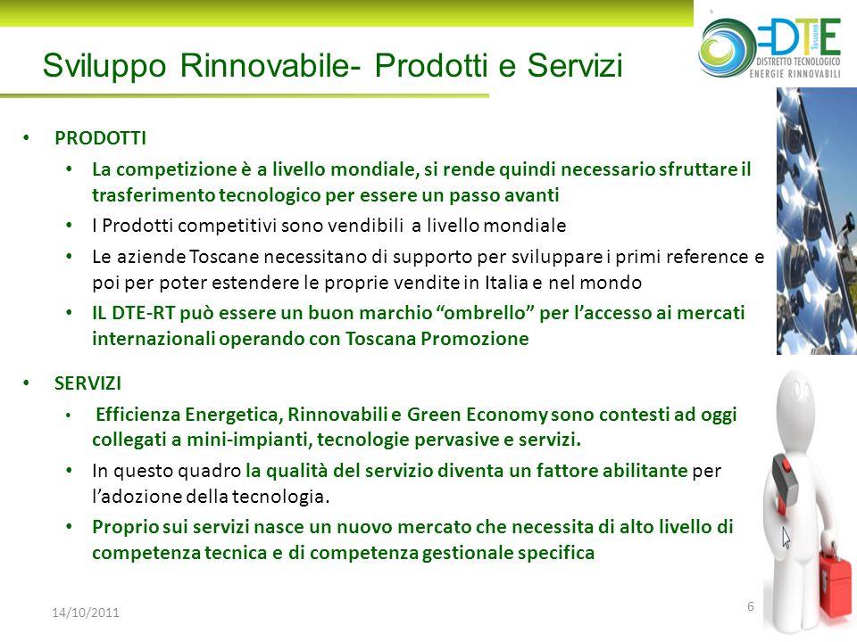 6 14/10/2011 Sviluppo Rinnovabile- Prodotti e Servizi PRODOTTI La competizione è a livello mondiale, si rende quindi necessario sfruttare il trasferim
