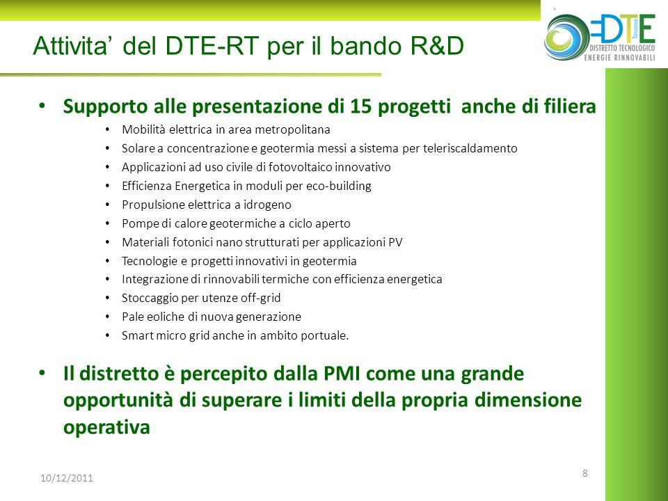 8 10/12/2011 Attivita del DTE-RT per il bando R&D Supporto alle presentazione di 15 progetti anche di filiera Mobilità elettrica in area metropolitana