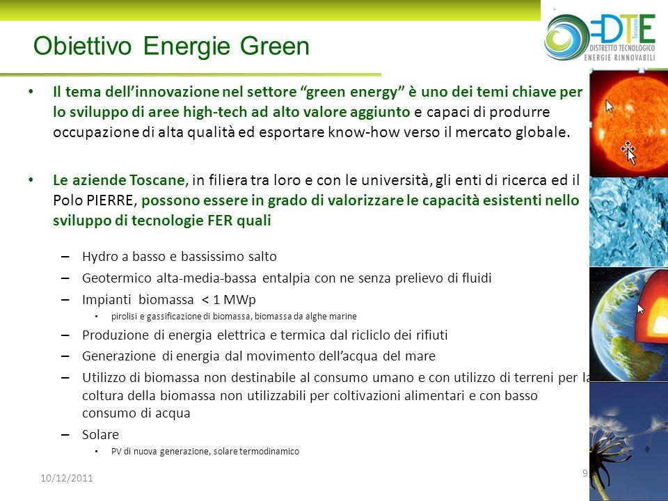 9 10/12/2011 Obiettivo Energie Green Il tema dellinnovazione nel settore green energy è uno dei temi chiave per lo sviluppo di aree high-tech ad alto