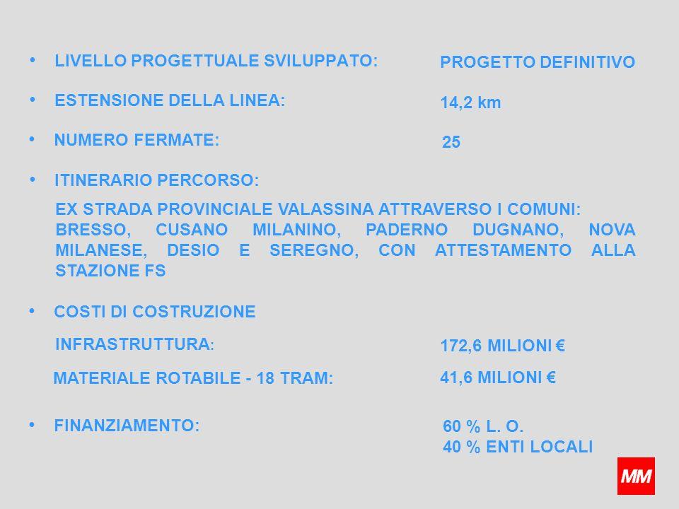 LIVELLO PROGETTUALE SVILUPPATO: PROGETTO DEFINITIVO ESTENSIONE DELLA LINEA: 14,2 km ITINERARIO PERCORSO: EX STRADA PROVINCIALE VALASSINA ATTRAVERSO I COMUNI: BRESSO, CUSANO MILANINO, PADERNO DUGNANO, NOVA MILANESE, DESIO E SEREGNO, CON ATTESTAMENTO ALLA STAZIONE FS 172,6 MILIONI COSTI DI COSTRUZIONE MATERIALE ROTABILE - 18 TRAM: FINANZIAMENTO: 60 % L.