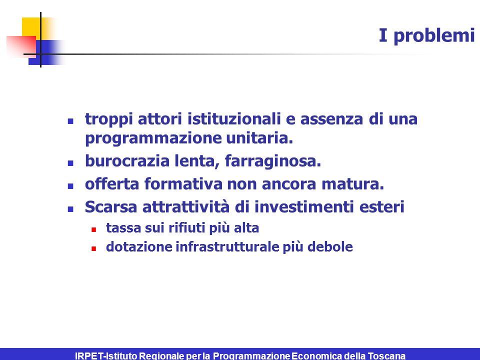 IRPET-Istituto Regionale per la Programmazione Economica della Toscana I problemi troppi attori istituzionali e assenza di una programmazione unitaria.