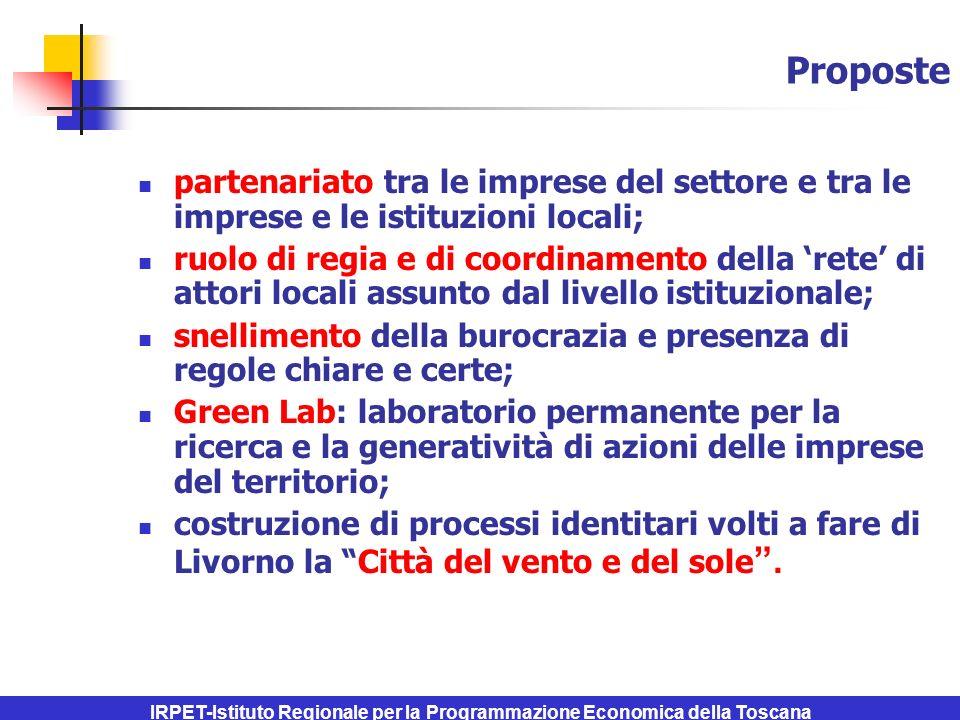 IRPET-Istituto Regionale per la Programmazione Economica della Toscana Proposte partenariato tra le imprese del settore e tra le imprese e le istituzioni locali; ruolo di regia e di coordinamento della rete di attori locali assunto dal livello istituzionale; snellimento della burocrazia e presenza di regole chiare e certe; Green Lab: laboratorio permanente per la ricerca e la generatività di azioni delle imprese del territorio; costruzione di processi identitari volti a fare di Livorno la Città del vento e del sole.