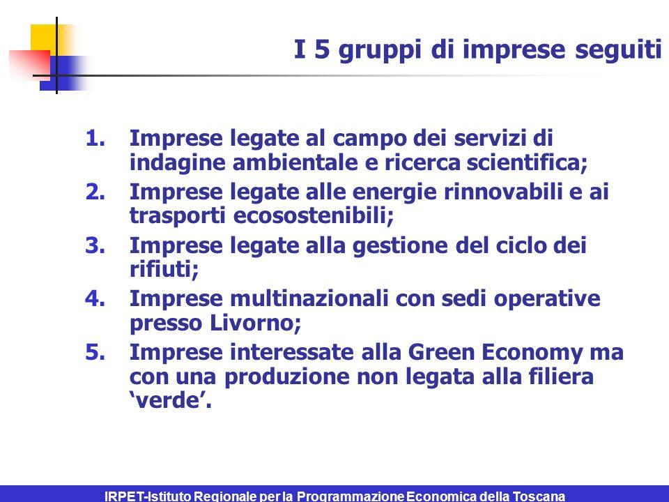 IRPET-Istituto Regionale per la Programmazione Economica della Toscana I 5 gruppi di imprese seguiti 1.Imprese legate al campo dei servizi di indagine ambientale e ricerca scientifica; 2.Imprese legate alle energie rinnovabili e ai trasporti ecosostenibili; 3.Imprese legate alla gestione del ciclo dei rifiuti; 4.Imprese multinazionali con sedi operative presso Livorno; 5.Imprese interessate alla Green Economy ma con una produzione non legata alla filiera verde.