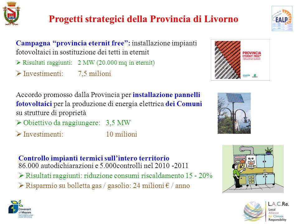 Campagna provincia eternit free: installazione impianti fotovoltaici in sostituzione dei tetti in eternit Risultati raggiunti: 2 MW (20.000 mq in eter