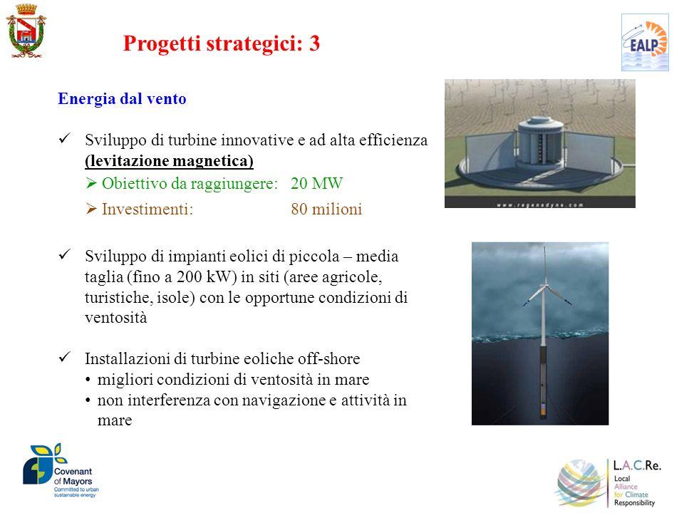 Energia dal vento Sviluppo di turbine innovative e ad alta efficienza (levitazione magnetica) Obiettivo da raggiungere: 20 MW Investimenti: 80 milioni