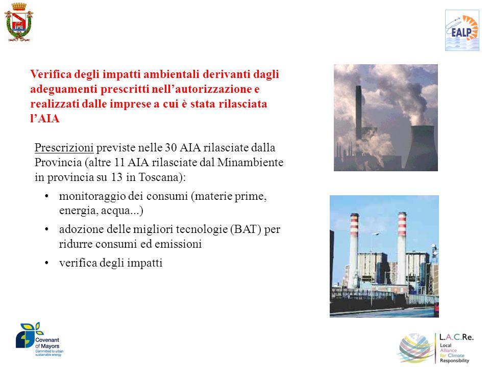 Verifica degli impatti ambientali derivanti dagli adeguamenti prescritti nellautorizzazione e realizzati dalle imprese a cui è stata rilasciata lAIA P