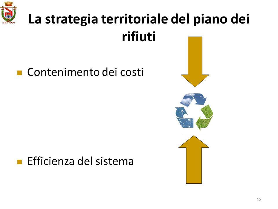 18 La strategia territoriale del piano dei rifiuti Contenimento dei costi Efficienza del sistema