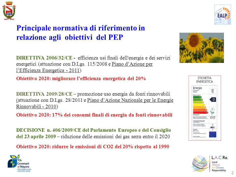 2 Principale normativa di riferimento in relazione agli obiettivi del PEP DIRETTIVA 2006/32/CE - efficienza usi finali dell'energia e dei servizi ener