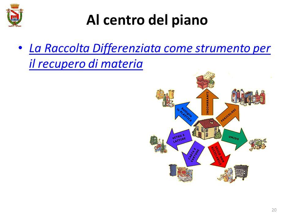 20 Al centro del piano La Raccolta Differenziata come strumento per il recupero di materia