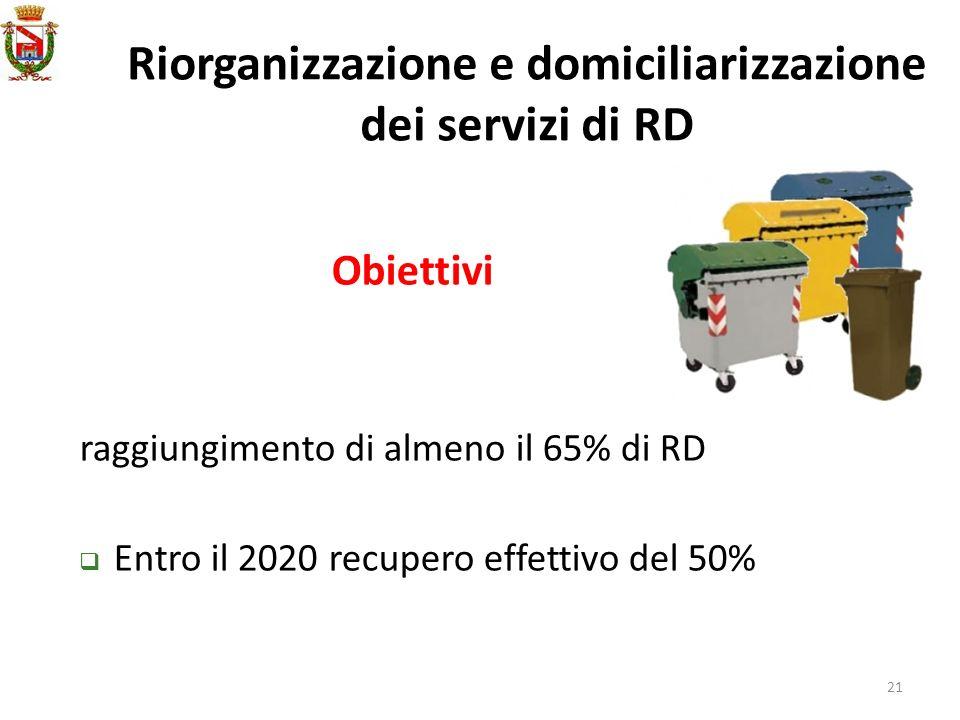 21 Riorganizzazione e domiciliarizzazione dei servizi di RD Obiettivi raggiungimento di almeno il 65% di RD Entro il 2020 recupero effettivo del 50%