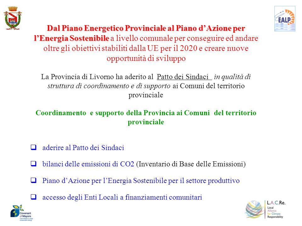 Dal Piano Energetico Provinciale al Piano dAzione per lEnergia Sostenibile Dal Piano Energetico Provinciale al Piano dAzione per lEnergia Sostenibile