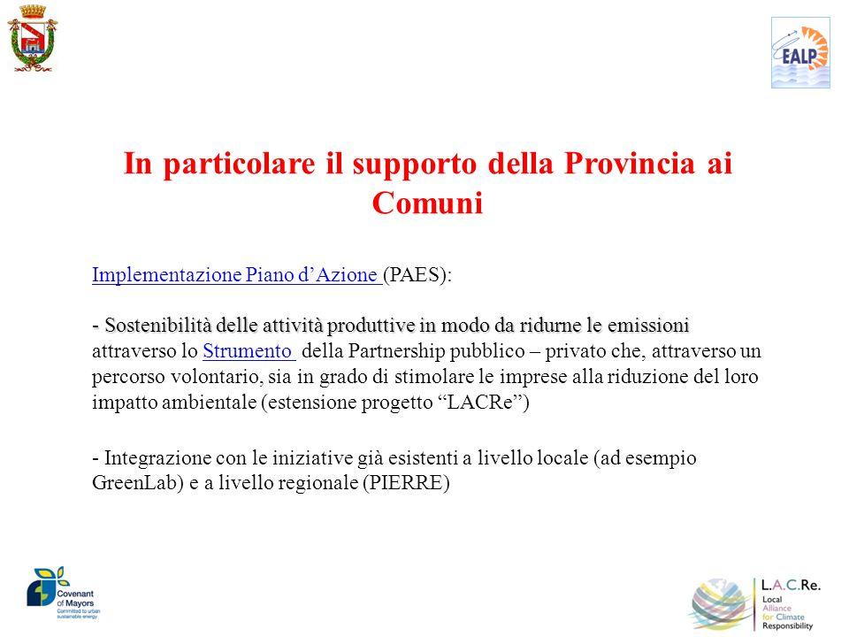 In particolare il supporto della Provincia ai Comuni Implementazione Piano dAzione (PAES): - Sostenibilità delle attività produttive in modo da ridurn
