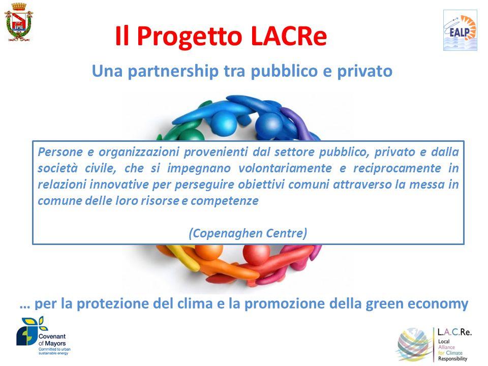 Il Progetto LACRe Una partnership tra pubblico e privato … per la protezione del clima e la promozione della green economy Persone e organizzazioni pr