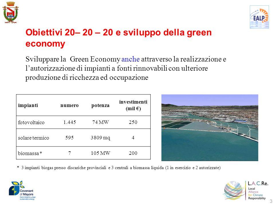 3 Obiettivi 20– 20 – 20 e sviluppo della green economy Sviluppare la Green Economy anche attraverso la realizzazione e lautorizzazione di impianti a f