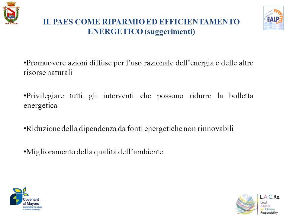 IL PAES COME RIPARMIO ED EFFICIENTAMENTO ENERGETICO (suggerimenti) Promuovere azioni diffuse per luso razionale dellenergia e delle altre risorse natu