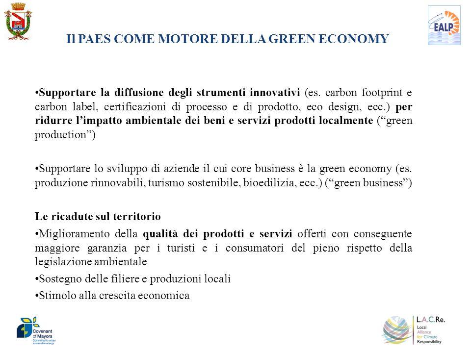 Il PAES COME MOTORE DELLA GREEN ECONOMY Supportare la diffusione degli strumenti innovativi (es. carbon footprint e carbon label, certificazioni di pr