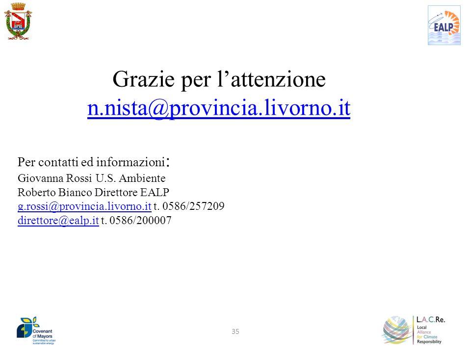 35 Grazie per lattenzione n.nista@provincia.livorno.it Per contatti ed informazioni : Giovanna Rossi U.S. Ambiente Roberto Bianco Direttore EALP g.ros