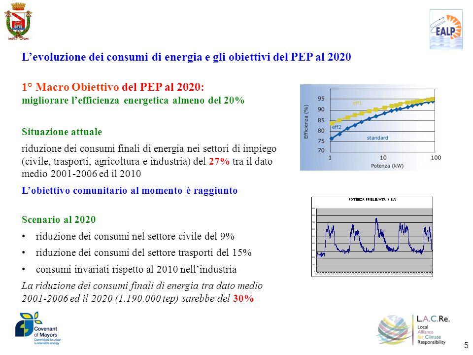 6 2° Macro Obiettivo del PEP al 2020 : incrementare lenergia prodotta da fonti rinnovabili almeno del 17% dei consumi finali di energia al 2020 Situazione attuale: incidenza fonti rinnovabili sui consumi finali al 2010: 2,5 % inclusi i nuovi impianti realizzati e autorizzati nel 2011: 4,5 % Scenario 2020 raddoppio FV: da 73 a 143 MW – produzione di 39.463 tep Incremento produzione solare termico fino a 2.624 tep Realizzazione 2 centrali a biomassa in porto (già autorizzate) e centrali a filiera corta: da 29 a 105 MW Installazione turbine eoliche in aree idonee e con tecnologia innovativa o off-shore: 100 MW – produzione 40.300 tep Le fonti di energia rinnovabili al 2020 inciderebbero sui consumi finali di energia per il 20,7%.