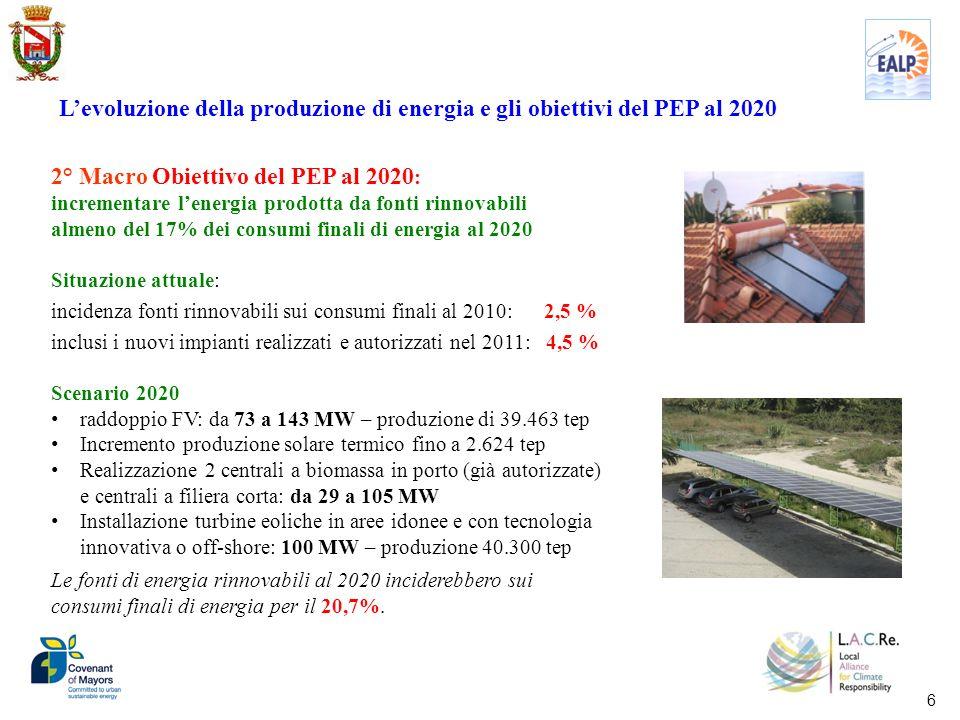 7 3° Macro Obiettivo del PEP al 2020 Ridurre le emissioni di gas serra del 20% rispetto al 1990 La situazione attuale vede: la riduzione delle emissioni di CO 2 al 2010 su1990: - 25% (- 2,6 milioni di ton) Lobiettivo comunitario al momento è raggiunto Scenario al 2020 Per realizzare lobiettivo al 2020 è necessario conservare, anche in presenza di una ripresa delleconomia, i livelli attuali (2010) con la realizzazione dei macro-obiettivi 1 e 2 Le emissioni di CO2 al 2020 diminuirebbero a 7.892.972 ton, con una riduzione tra il 1990 ed il 2020 del 25% Levoluzione delle emissioni e gli obiettivi del PEP al 2020