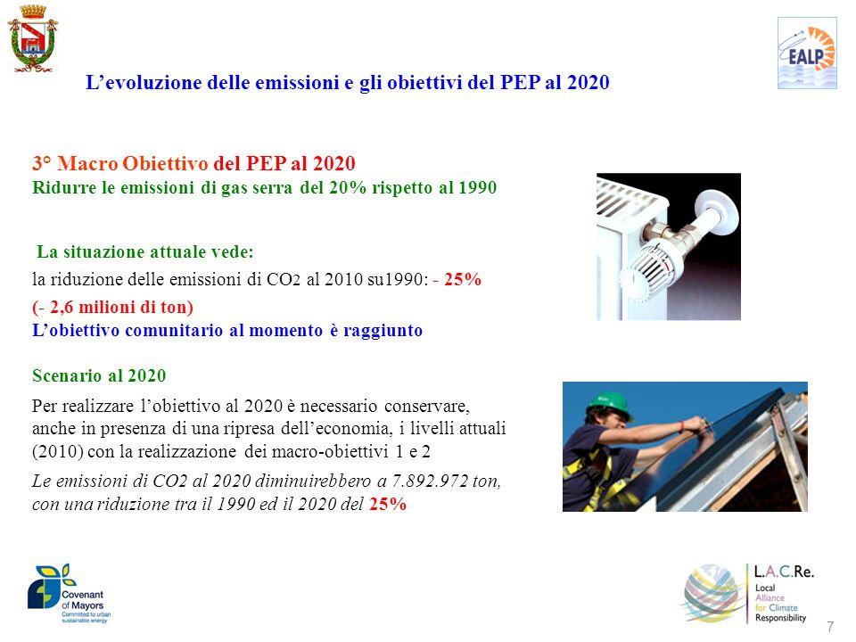 7 3° Macro Obiettivo del PEP al 2020 Ridurre le emissioni di gas serra del 20% rispetto al 1990 La situazione attuale vede: la riduzione delle emissio