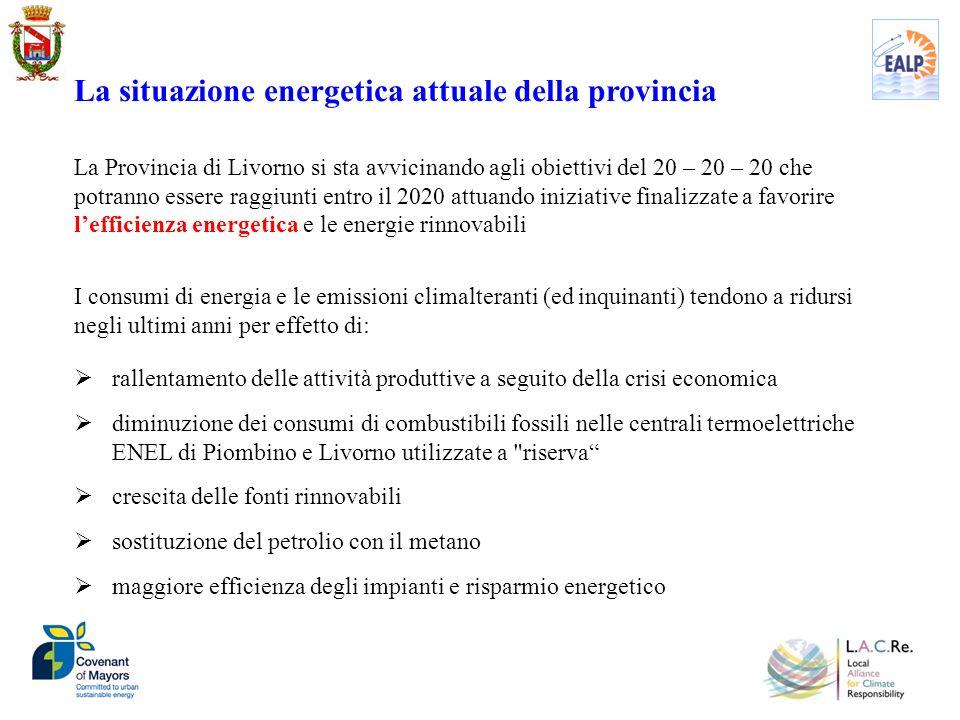 8 La situazione energetica attuale della provincia La Provincia di Livorno si sta avvicinando agli obiettivi del 20 – 20 – 20 che potranno essere ragg
