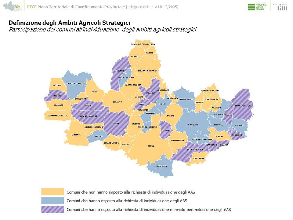 PTCP Piano Territoriale di Coordinamento Provinciale [adeguamento alla LR 12/2005] Definizione degli Ambiti Agricoli Strategici Partecipazione dei comuni allindividuazione degli ambiti agricoli strategici