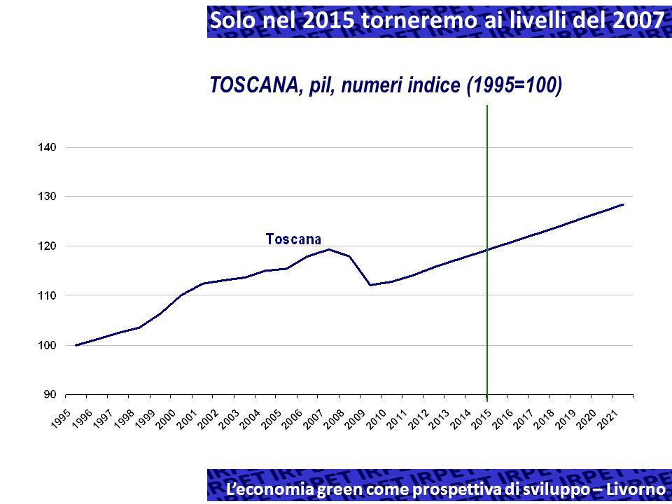 Solo nel 2015 torneremo ai livelli del 2007 Leconomia green come prospettiva di sviluppo – Livorno TOSCANA, pil, numeri indice (1995=100)