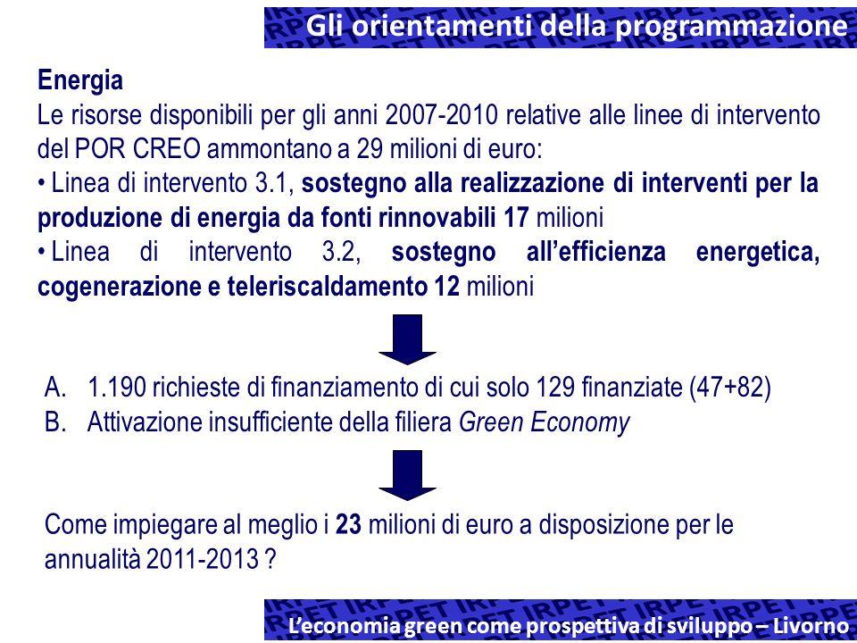 Gli orientamenti della programmazione regionale Leconomia green come prospettiva di sviluppo – Livorno Energia Le risorse disponibili per gli anni 2007-2010 relative alle linee di intervento del POR CREO ammontano a 29 milioni di euro: Linea di intervento 3.1, sostegno alla realizzazione di interventi per la produzione di energia da fonti rinnovabili 17 milioni Linea di intervento 3.2, sostegno allefficienza energetica, cogenerazione e teleriscaldamento 12 milioni A.1.190 richieste di finanziamento di cui solo 129 finanziate (47+82) B.Attivazione insufficiente della filiera Green Economy Come impiegare al meglio i 23 milioni di euro a disposizione per le annualità 2011-2013