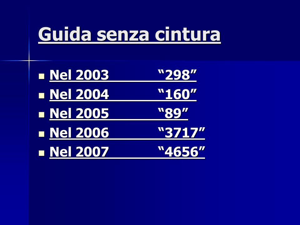 Guida senza cintura Nel 2003 298 Nel 2003 298 Nel 2004 160 Nel 2004 160 Nel 2005 89 Nel 2005 89 Nel 2006 3717 Nel 2006 3717 Nel 2007 4656 Nel 2007 4656