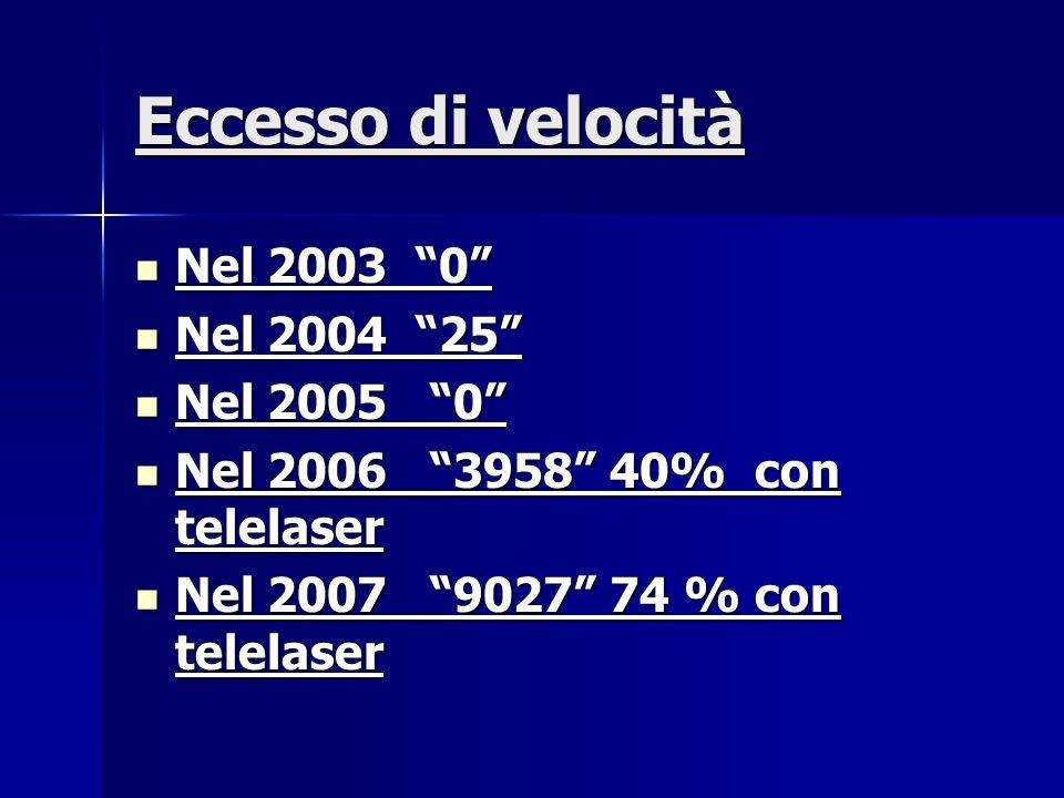 Eccesso di velocità Nel 2003 0 Nel 2003 0 Nel 2004 25 Nel 2004 25 Nel 2005 0 Nel 2005 0 Nel 2006 3958 40% con telelaser Nel 2006 3958 40% con telelaser Nel 2007 9027 74 % con telelaser Nel 2007 9027 74 % con telelaser