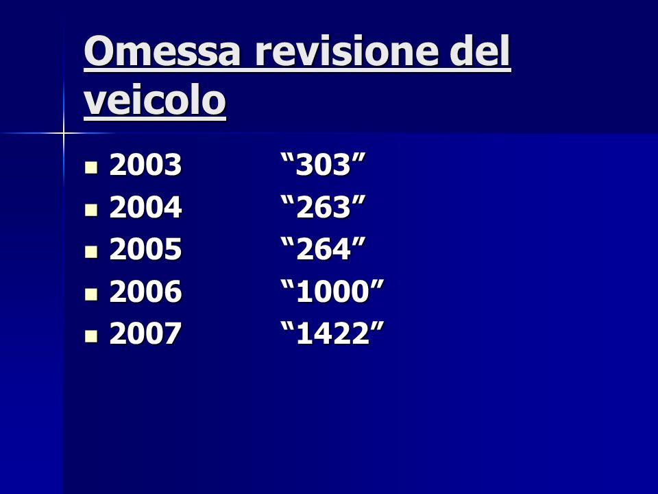 Omessa revisione del veicolo 2003303 2003303 2004263 2004263 2005264 2005264 20061000 20061000 20071422 20071422