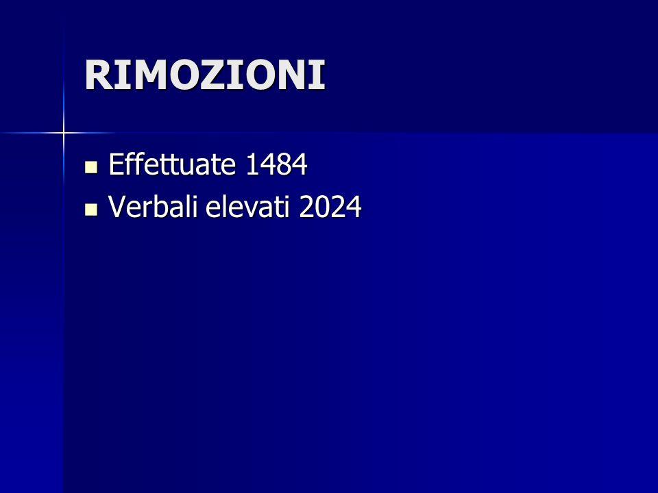 RIMOZIONI Effettuate 1484 Effettuate 1484 Verbali elevati 2024 Verbali elevati 2024