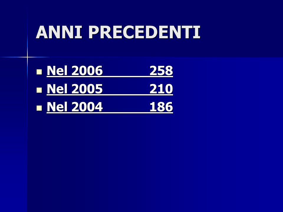 ANNI PRECEDENTI Nel 2006 258 Nel 2006 258 Nel 2005 210 Nel 2005 210 Nel 2004 186 Nel 2004 186