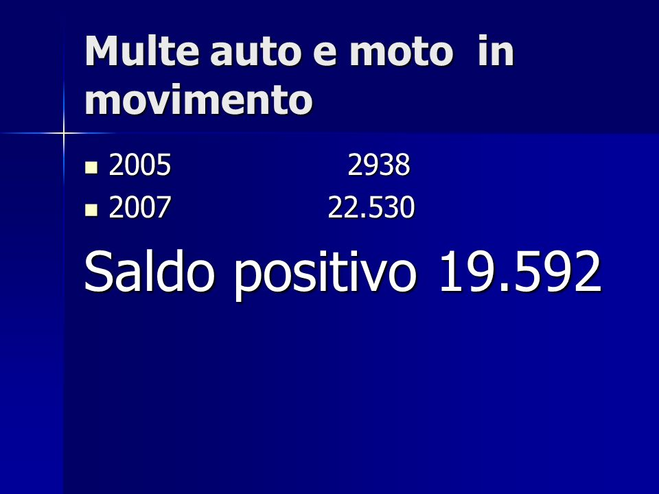 Multe auto e moto in movimento 2005 2938 2005 2938 2007 22.530 2007 22.530 Saldo positivo 19.592