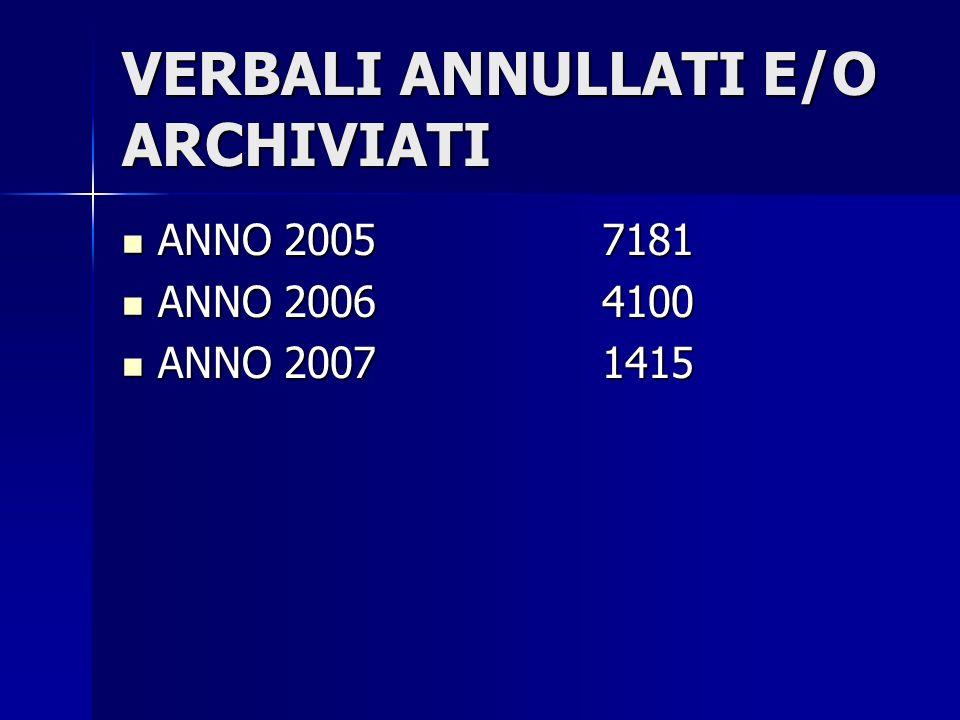 VERBALI ANNULLATI E/O ARCHIVIATI ANNO 2005 7181 ANNO 2005 7181 ANNO 20064100 ANNO 20064100 ANNO 20071415 ANNO 20071415