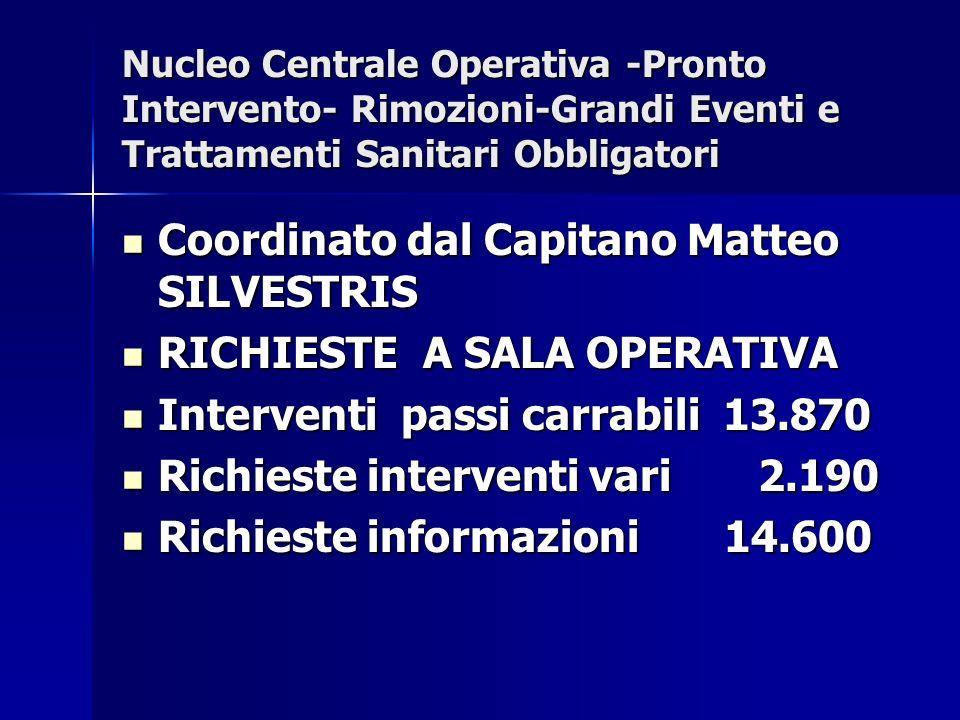 RESIDENZA TRASGRESSORI E/O OBBLIGATI IN SOLIDO CITTA S.ANGELO 895 CITTA S.ANGELO 895 FRANCAVILLA3557 FRANCAVILLA3557 MONTESILVANO6933 MONTESILVANO6933 ROMA1174 ROMA1174 S.GIOVANNI TEATINO 1641 S.GIOVANNI TEATINO 1641 SPOLTORE2598 SPOLTORE2598 CHIETI2576 CHIETI2576 PESCARA31.837 PESCARA31.837