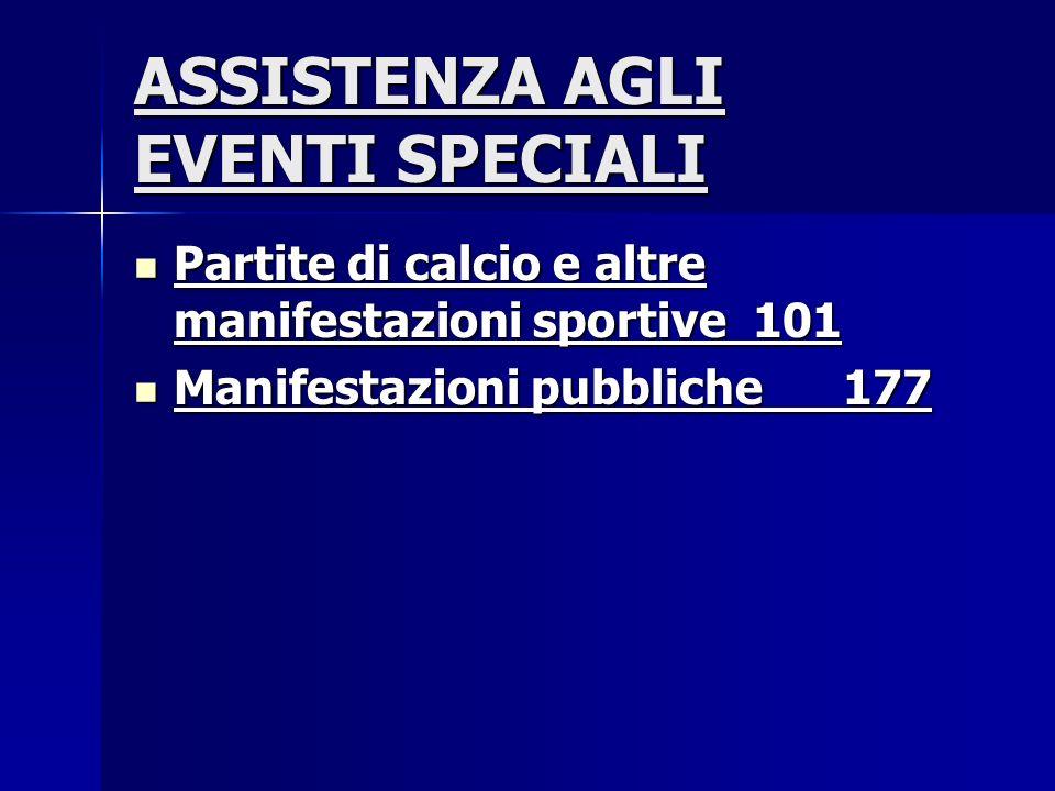 Nucleo Viabilità Nucleo Viabilità Coordinato dal capitano Maurizio Di Donato assicura la presenza sul territorio di pattuglie di agenti di P.M.