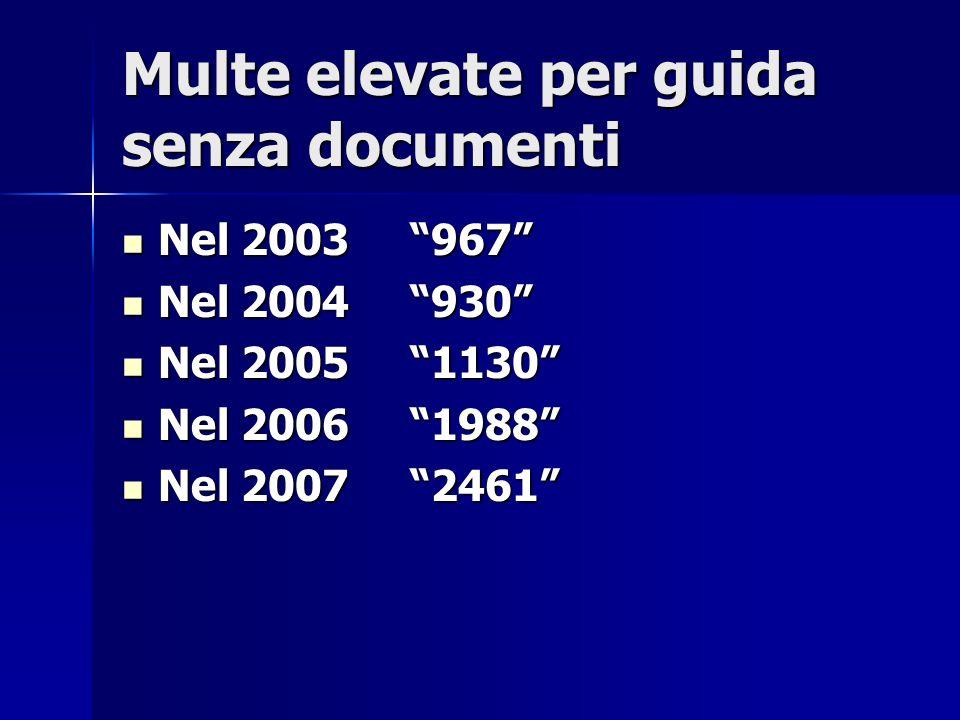 Multe elevate per guida senza documenti Nel 2003 967 Nel 2003 967 Nel 2004 930 Nel 2004 930 Nel 20051130 Nel 20051130 Nel 2006 1988 Nel 2006 1988 Nel 2007 2461 Nel 2007 2461