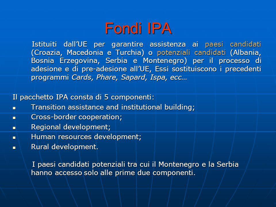 Fondi IPA Istituiti dallUE per garantire assistenza ai paesi candidati (Croazia, Macedonia e Turchia) o potenziali candidati (Albania, Bosnia Erzegovi