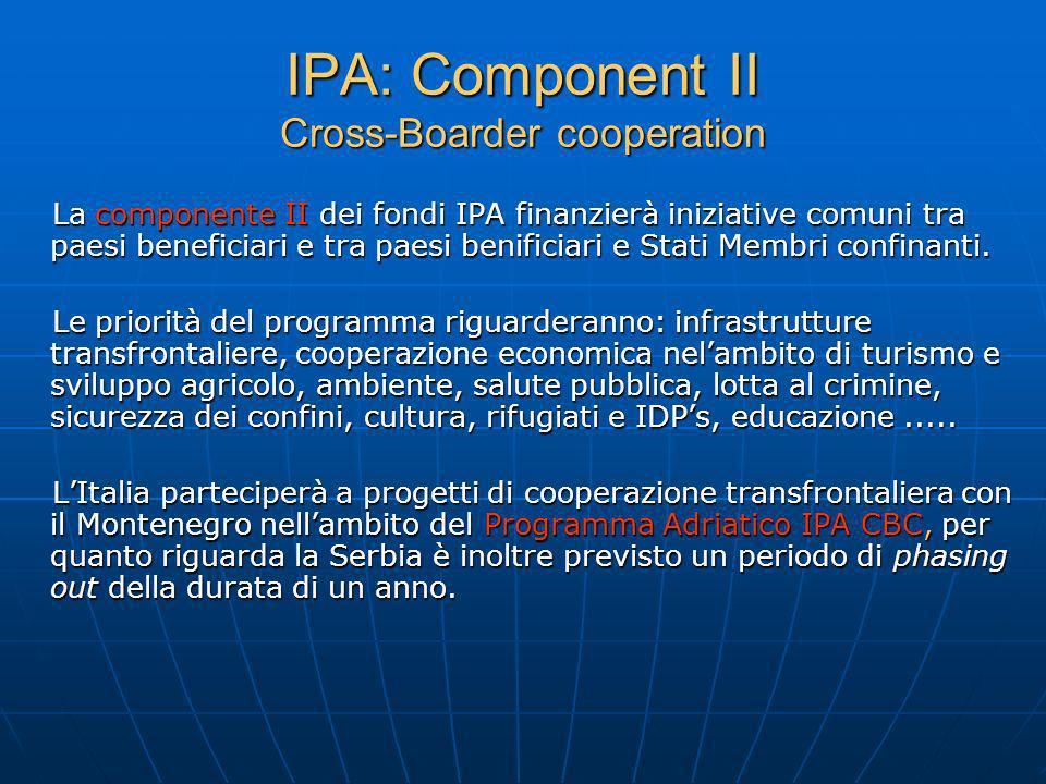 IPA: Component II Cross-Boarder cooperation La componente II dei fondi IPA finanzierà iniziative comuni tra paesi beneficiari e tra paesi benificiari