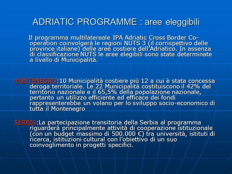 ADRIATIC PROGRAMME : aree eleggibili Il programma multilatereale IPA Adriatic Cross Border Co- operation coinvolgerà le regioni NUTS 3 (il corrispetti