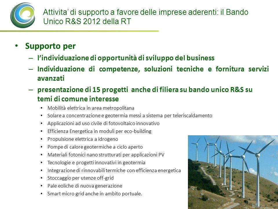 Supporto per – lindividuazione di opportunità di sviluppo del business – Individuazione di competenze, soluzioni tecniche e fornitura servizi avanzati