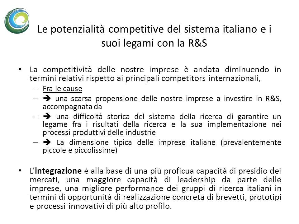 Le potenzialità competitive del sistema italiano e i suoi legami con la R&S La competitività delle nostre imprese è andata diminuendo in termini relat