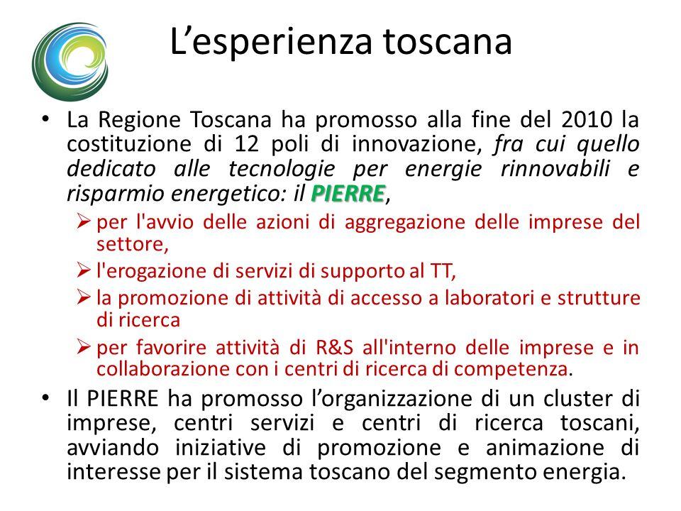 Lesperienza toscana PIERRE La Regione Toscana ha promosso alla fine del 2010 la costituzione di 12 poli di innovazione, fra cui quello dedicato alle t