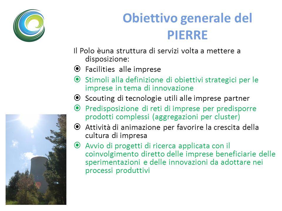 Obiettivo generale del PIERRE Il Polo èuna struttura di servizi volta a mettere a disposizione: Facilities alle imprese Stimoli alla definizione di ob