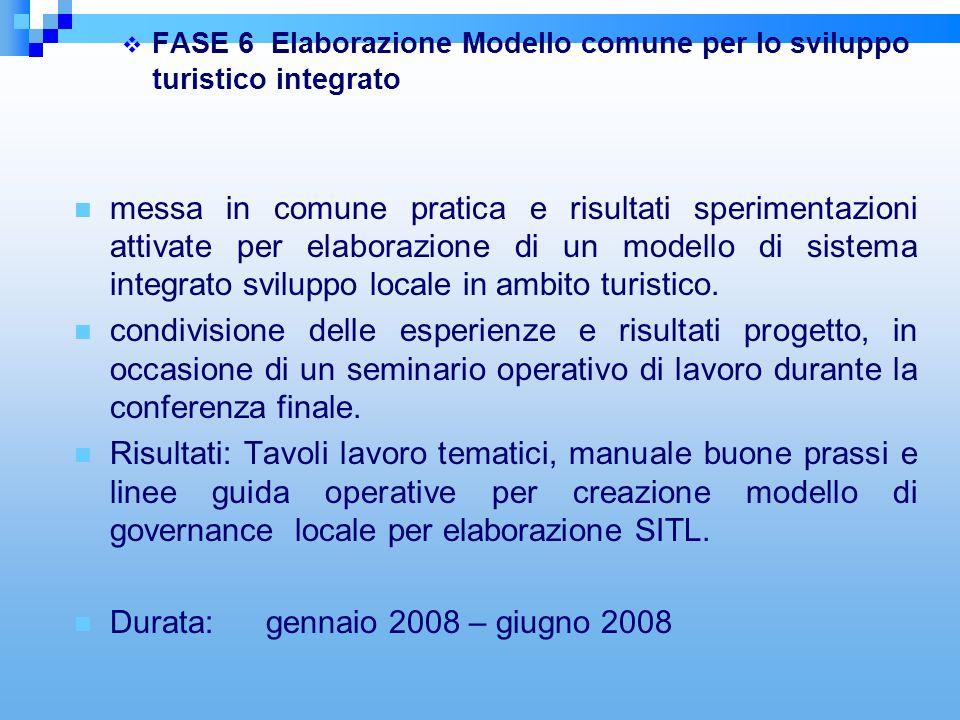Fase 2: Piano di Comunicazione COMMISSION REGULATION (EC) No 1159/2000, 1260/1999 informazione comunicazione conoscenza monitoraggio valutazione