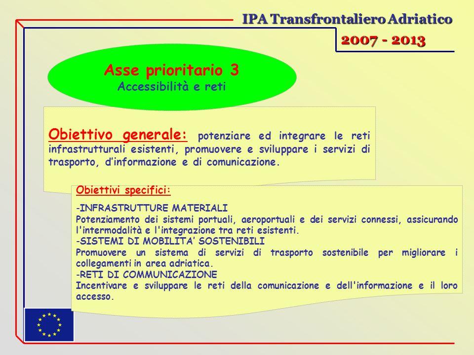 IPA Transfrontaliero Adriatico 2007 - 2013 Obiettivo generale: potenziare ed integrare le reti infrastrutturali esistenti, promuovere e sviluppare i servizi di trasporto, dinformazione e di comunicazione.