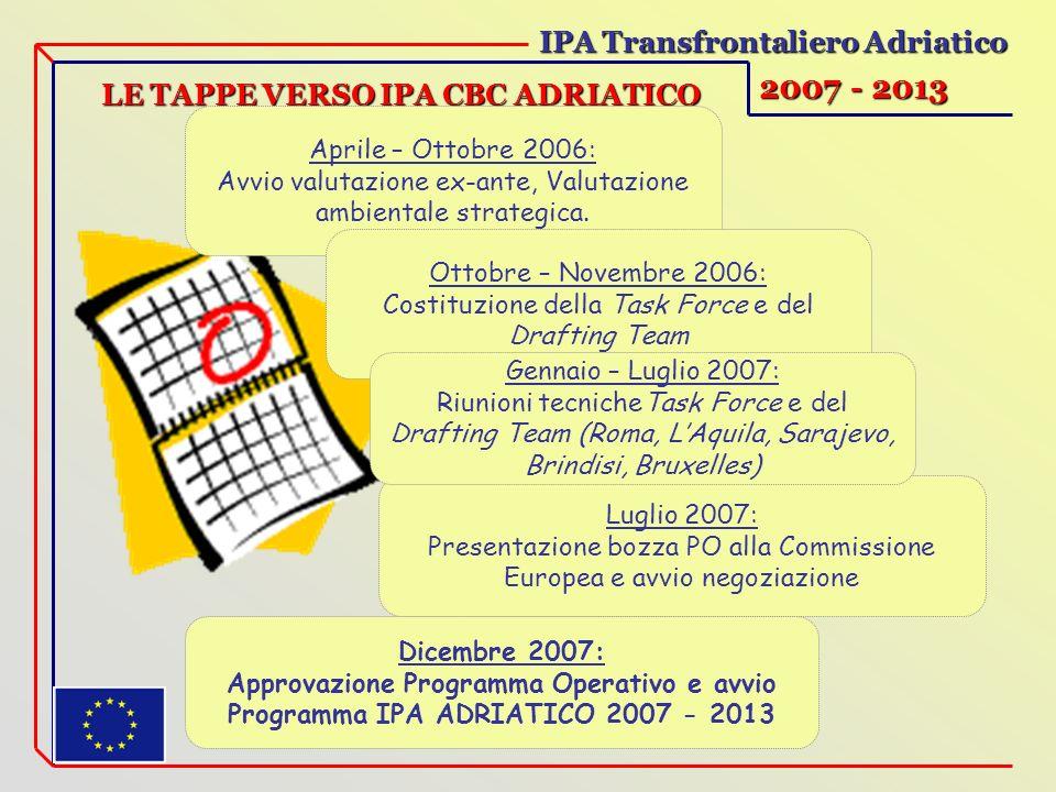 IPA Transfrontaliero Adriatico 2007 - 2013 LE TAPPE VERSO IPA CBC ADRIATICO Aprile – Ottobre 2006: Avvio valutazione ex-ante, Valutazione ambientale strategica.