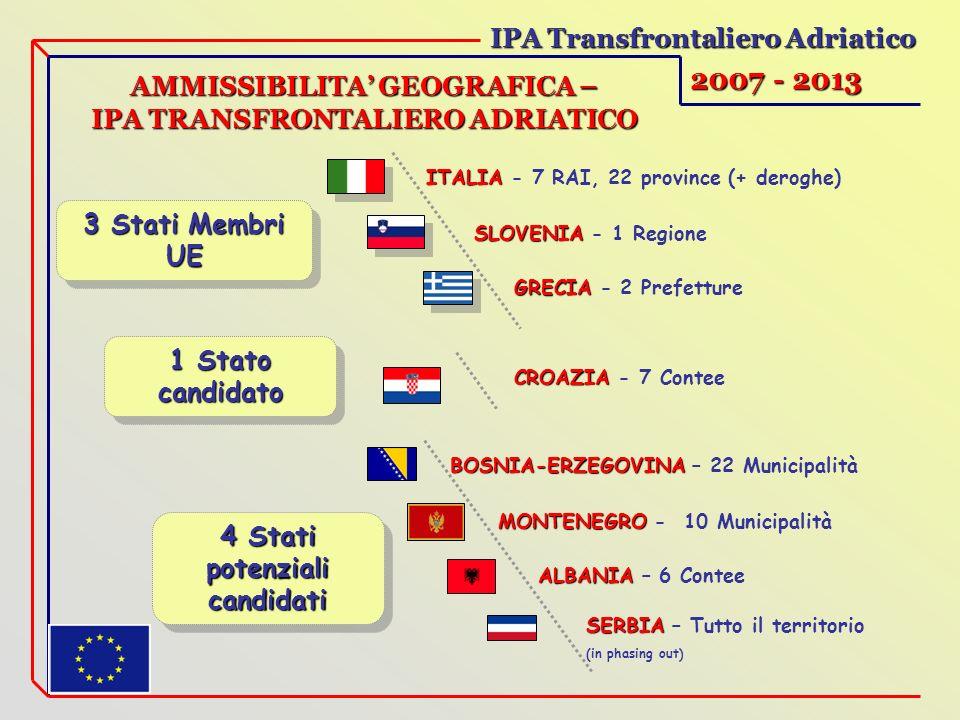 IPA Transfrontaliero Adriatico 2007 - 2013 AMMISSIBILITA GEOGRAFICA – IPA TRANSFRONTALIERO ADRIATICO 3 Stati Membri UE 1 Stato candidato 4 Stati potenziali candidati SLOVENIA SLOVENIA - 1 Regione GRECIA GRECIA - 2 Prefetture CROAZIA CROAZIA - 7 Contee ITALIA ITALIA - 7 RAI, 22 province (+ deroghe) MONTENEGRO MONTENEGRO - 10 Municipalità ALBANIA ALBANIA – 6 Contee BOSNIA-ERZEGOVINA BOSNIA-ERZEGOVINA – 22 Municipalità SERBIA SERBIA – Tutto il territorio (in phasing out)