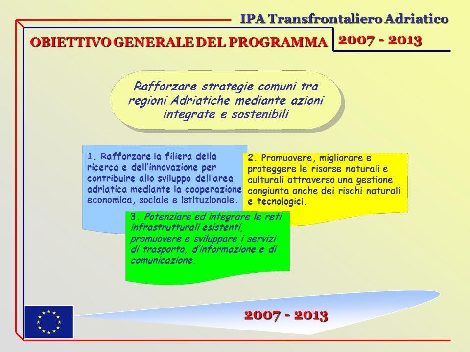 OBIETTIVO GENERALE DEL PROGRAMMA IPA Transfrontaliero Adriatico 2007 - 2013 Rafforzare strategie comuni tra regioni Adriatiche mediante azioni integrate e sostenibili 1.